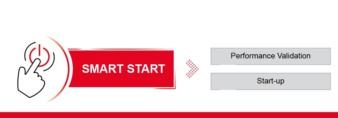Descubra o Smart Start da Desoutter, desde a instalação e programação de suas novas ferramentas industriais até o monitoramento de produção e validação de desempenho.